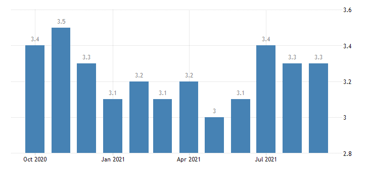 united states total separations total nonfarm in northeast census region rate m sa fed data