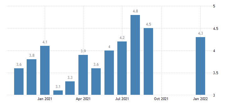 united states total separations total nonfarm rate m nsa fed data