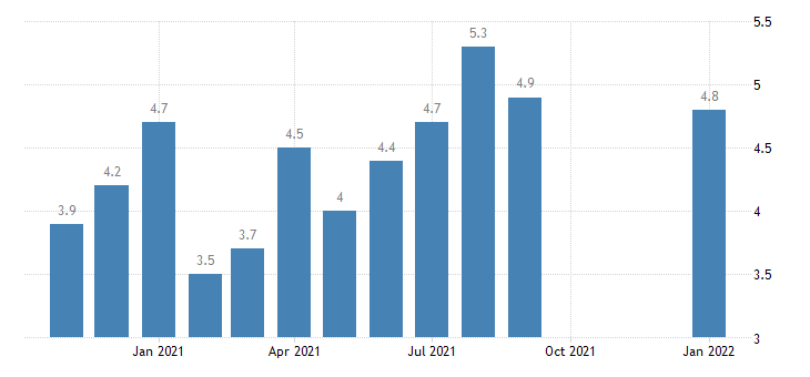 united states total separations total private rate m nsa fed data