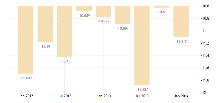 united states u s government grants excluding military bil of $ q nsa fed data