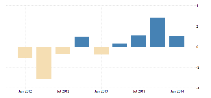 united states u s reserve position in the imf bil of $ q nsa fed data