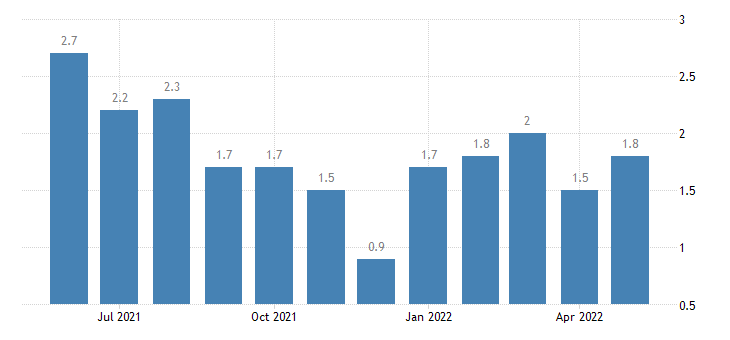 united states unemployment rate in adams county in percent m nsa fed data
