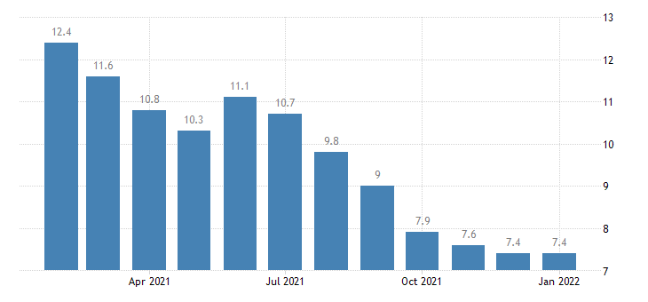 united states unemployment rate in atlantic city hammonton nj msa percent m nsa fed data