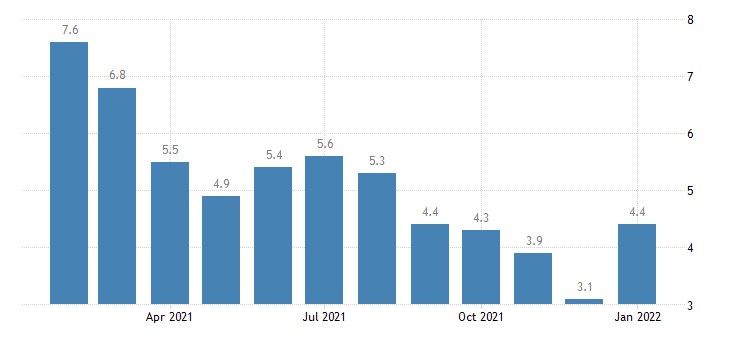 united states unemployment rate in binghamton ny msa percent m nsa fed data