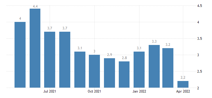 united states unemployment rate in brooks county ga percent m nsa fed data