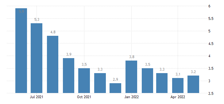 united states unemployment rate in caldwell parish la percent m nsa fed data