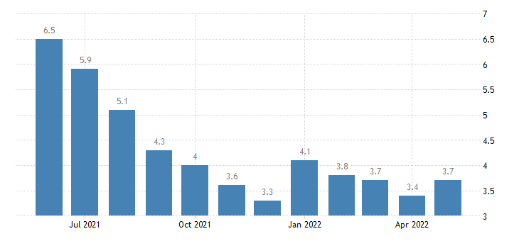 united states unemployment rate in catahoula parish la percent m nsa fed data