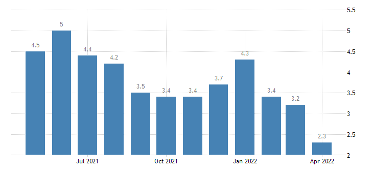 united states unemployment rate in cerro gordo county ia percent m nsa fed data