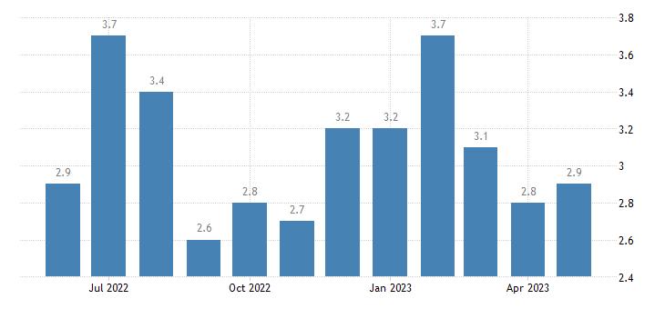 united states unemployment rate in chautauqua county ks percent m nsa fed data