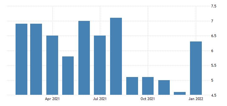 united states unemployment rate in danville il msa percent m nsa fed data