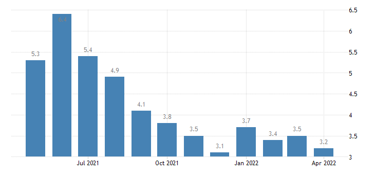 united states unemployment rate in de soto parish la percent m nsa fed data