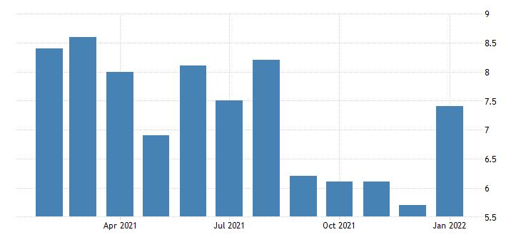 united states unemployment rate in decatur il msa percent m nsa fed data