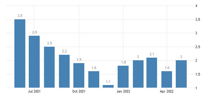 united states unemployment rate in dekalb county in percent m nsa fed data