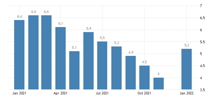 united states unemployment rate in delaware percent m nsa fed data