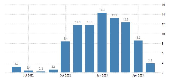 united states unemployment rate in denali borough ak percent m nsa fed data