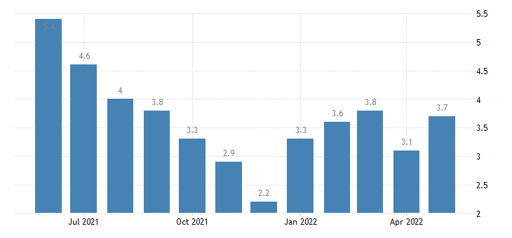 united states unemployment rate in fayette county in percent m nsa fed data