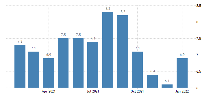 united states unemployment rate in flint mi msa percent m nsa fed data