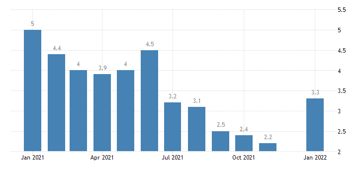 united states unemployment rate in georgia percent m nsa fed data