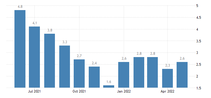 united states unemployment rate in grant county in percent m nsa fed data