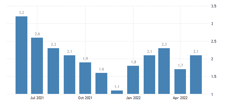 united states unemployment rate in hancock county in percent m nsa fed data