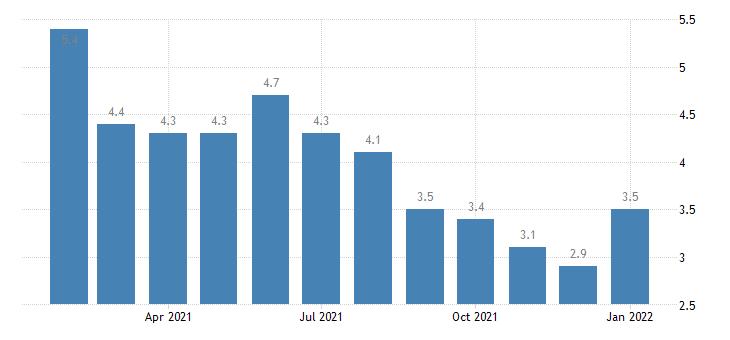 united states unemployment rate in hickory lenoir morganton nc msa percent m nsa fed data