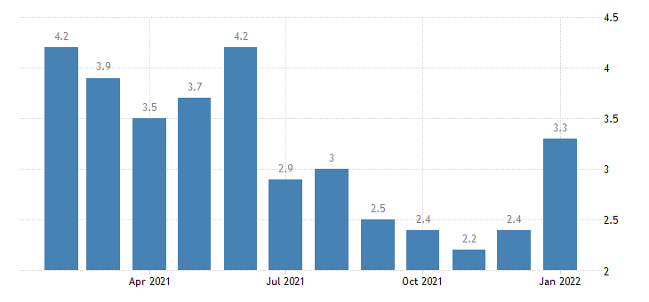united states unemployment rate in hinesville fort stewart ga msa percent m nsa fed data