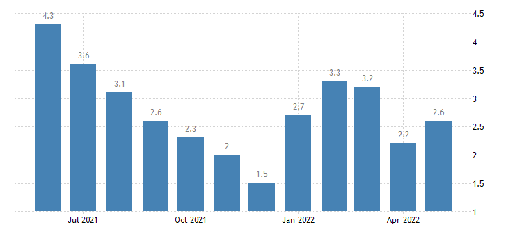 united states unemployment rate in jasper county in percent m nsa fed data