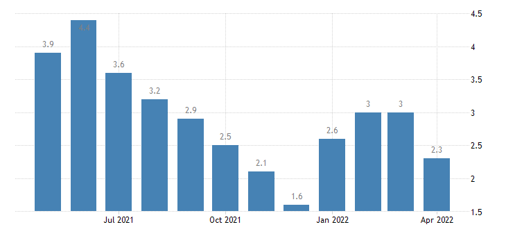 united states unemployment rate in jennings county in percent m nsa fed data
