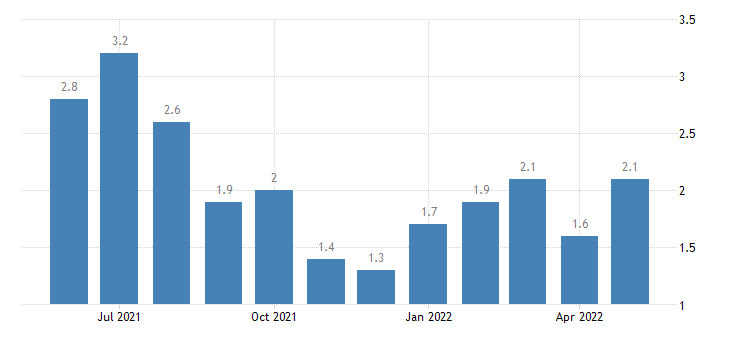 united states unemployment rate in kiowa county ks percent m nsa fed data