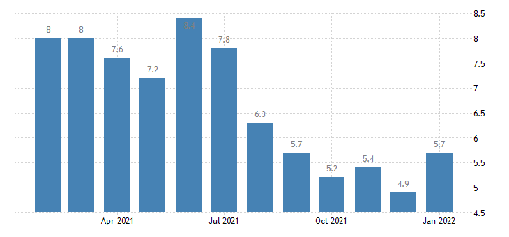 united states unemployment rate in las cruces nm msa percent m nsa fed data