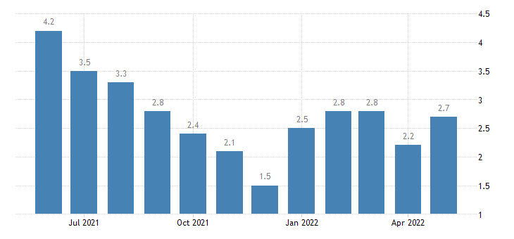 united states unemployment rate in lawrence county in percent m nsa fed data