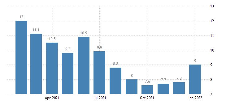 united states unemployment rate in mcallen edinburg mission tx msa percent m nsa fed data