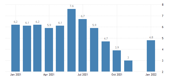 united states unemployment rate in mississippi percent m nsa fed data