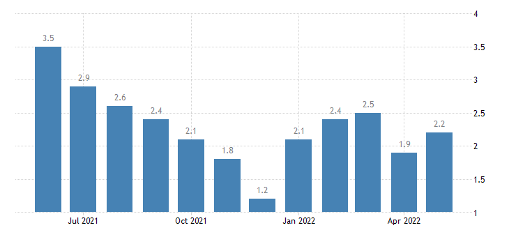 united states unemployment rate in morgan county in percent m nsa fed data