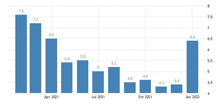 united states unemployment rate in mount vernon anacortes wa msa percent m nsa fed data