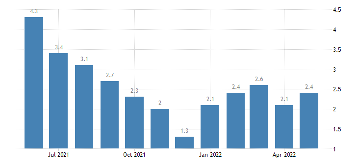 united states unemployment rate in noble county in percent m nsa fed data