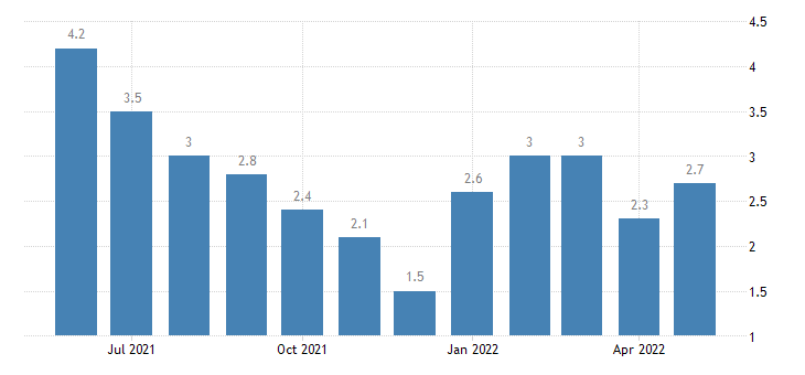 united states unemployment rate in owen county in percent m nsa fed data