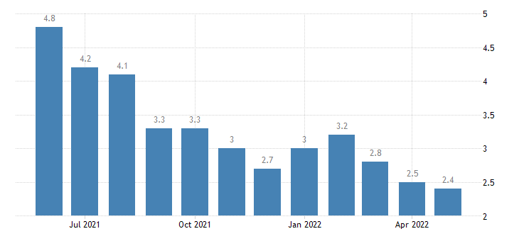 united states unemployment rate in park county co percent m nsa fed data