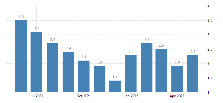 united states unemployment rate in perry county in percent m nsa fed data