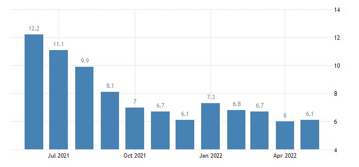 united states unemployment rate in st helena parish la percent m nsa fed data