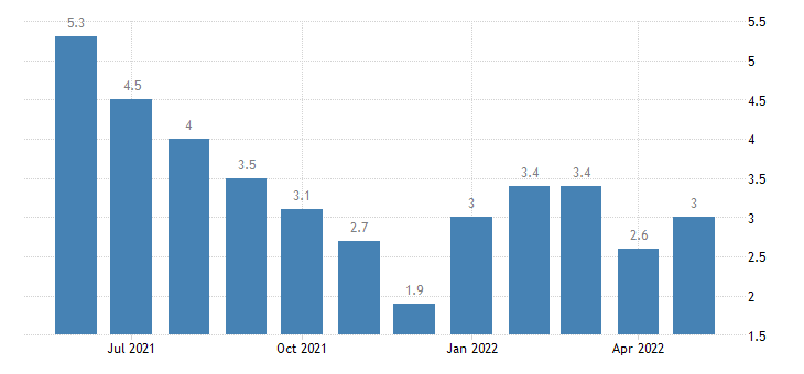 united states unemployment rate in vigo county in percent m nsa fed data