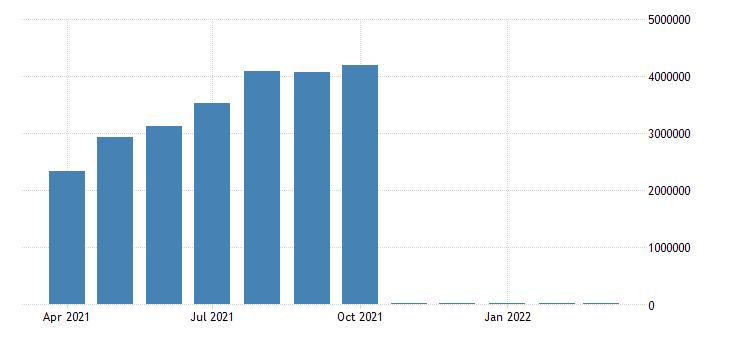 united states venezuela  u s foreign exchange rate venezuelan bolivares to 1 u s $ m na fed data