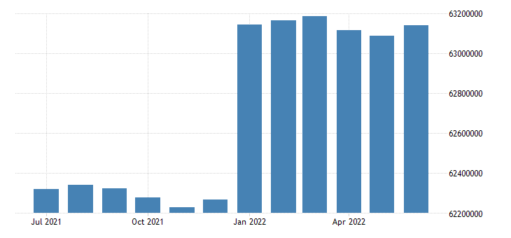 united states working age population aged 25 54 males for the united states persons sa fed data