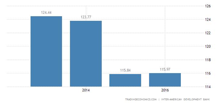 Uruguay Remittances