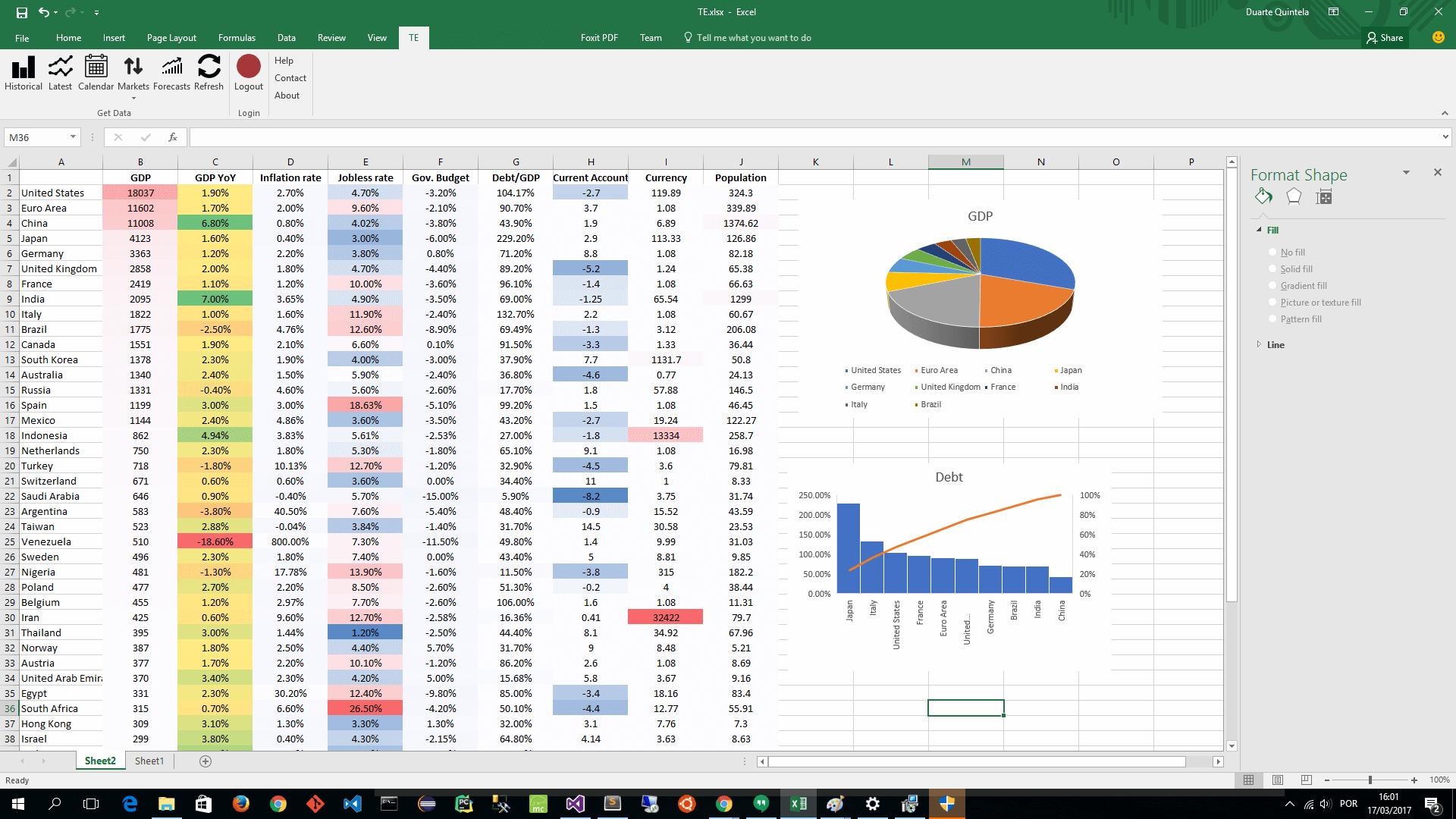 Trading Economics - Excel