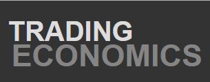 Nepal Imports | 2019 | Data | Chart | Calendar | Forecast | News